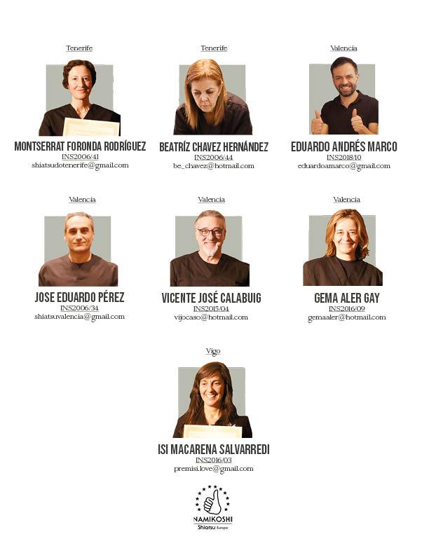 Listado-Instructores-ESPAÑOL-20208