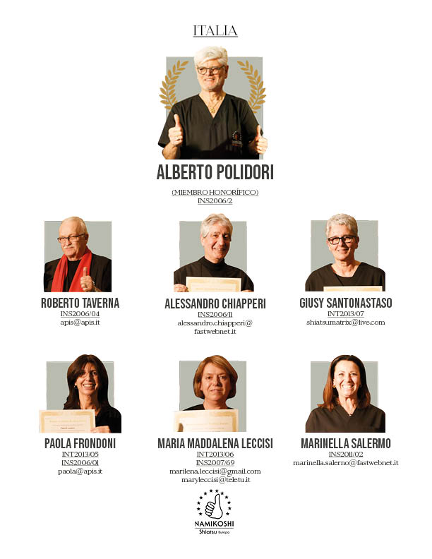 Listado-Instructores-ESPAÑOL-202012